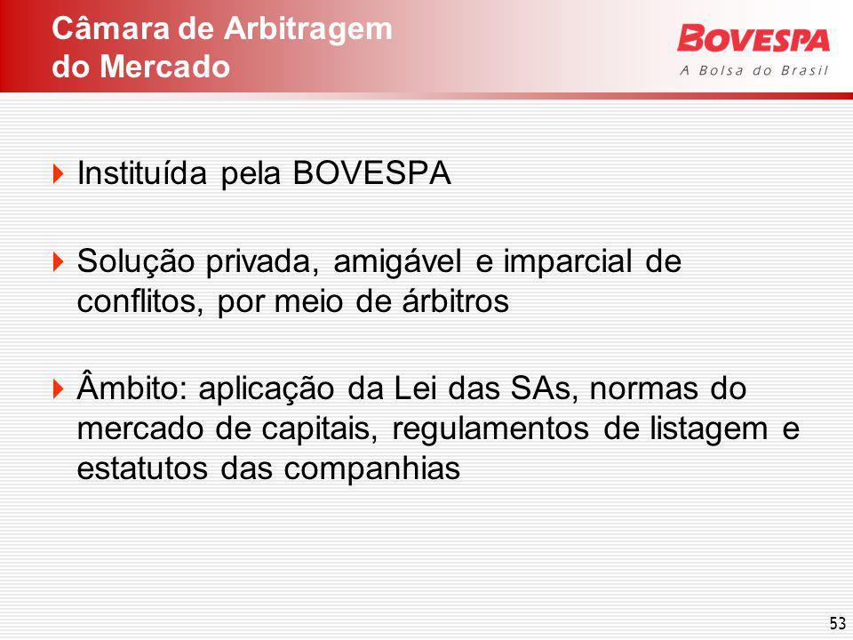 Câmara de Arbitragem do Mercado Vantagens