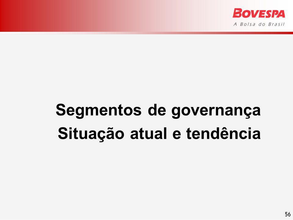 Nivel 1 Nível 1 - Adesão de 34 empresas: Alpargatas Aracruz Bradesco