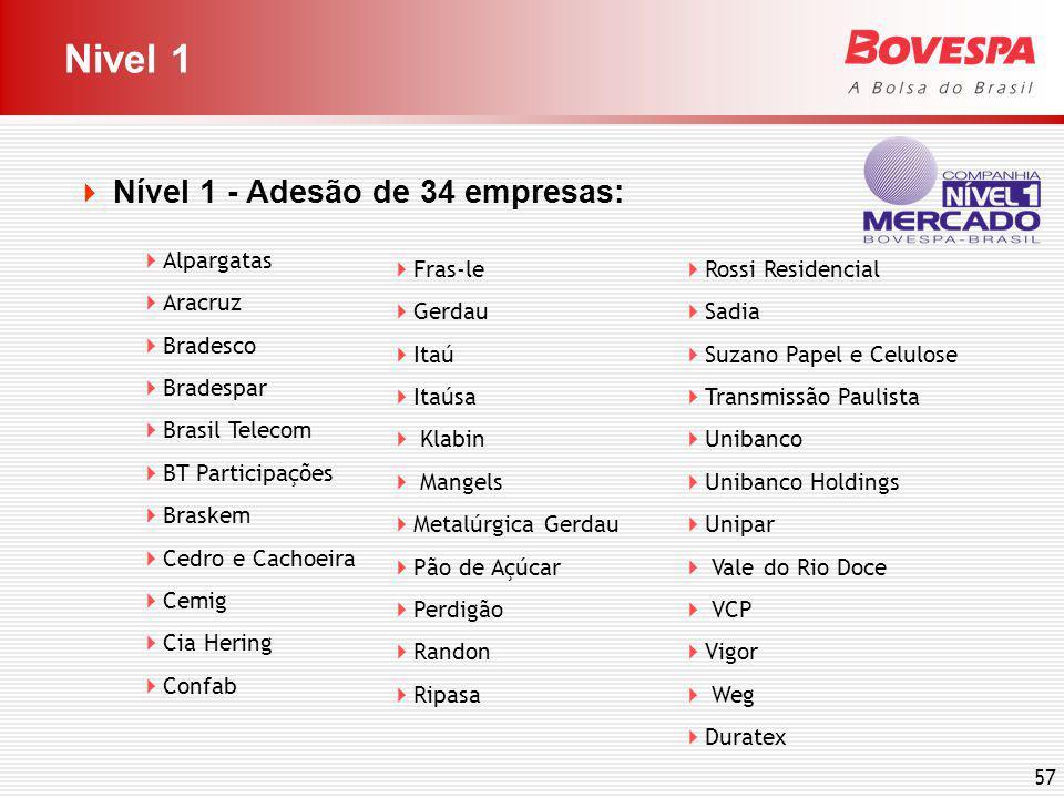 Nivel 2 e Novo Mercado Novo Mercado – 9 cias Nível 2 – 8 cias Net S.A.