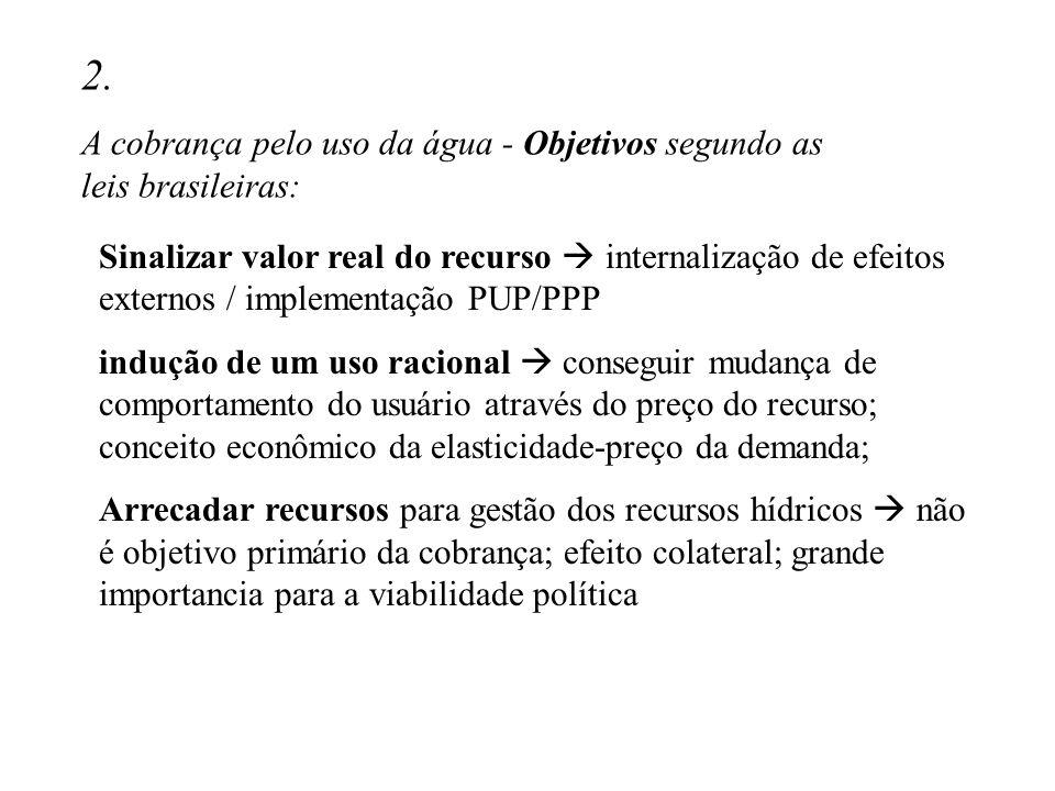 2. A cobrança pelo uso da água - Objetivos segundo as leis brasileiras: