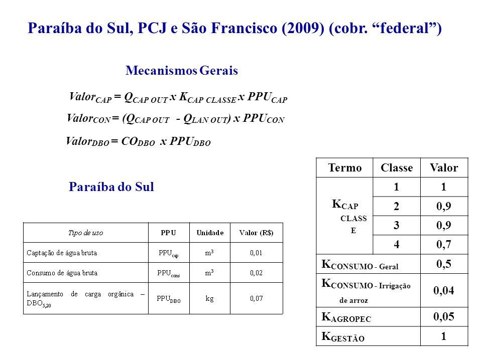 Paraíba do Sul, PCJ e São Francisco (2009) (cobr. federal )