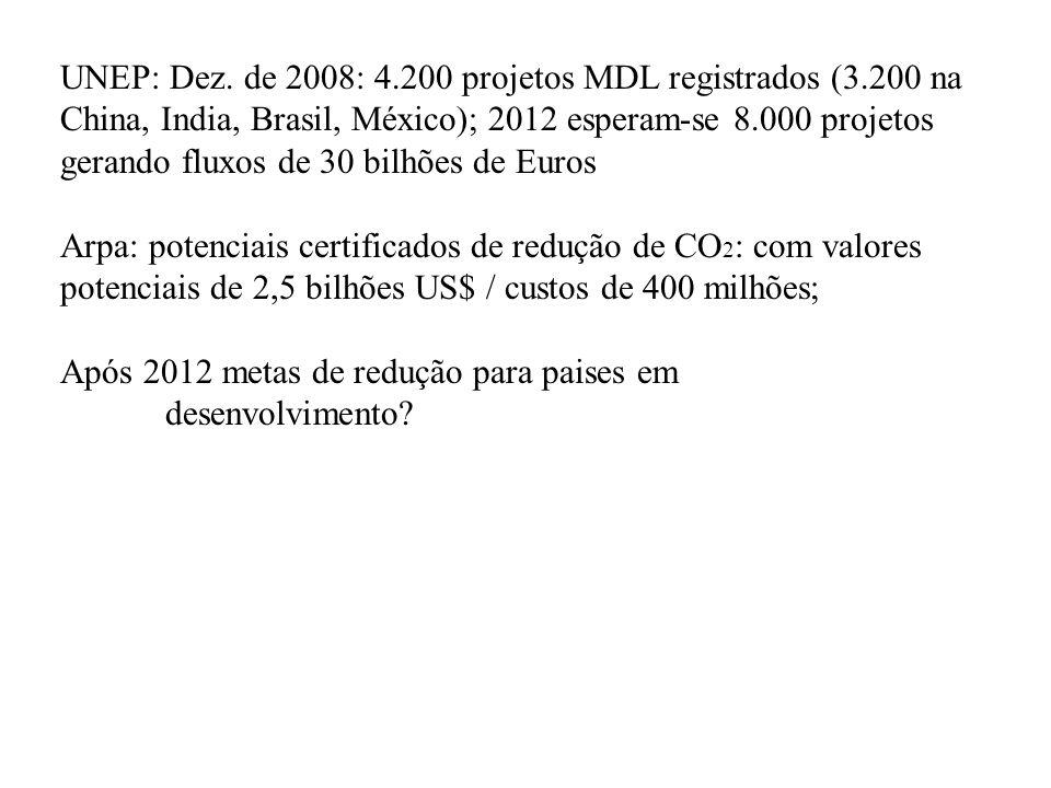 UNEP: Dez. de 2008: 4. 200 projetos MDL registrados (3