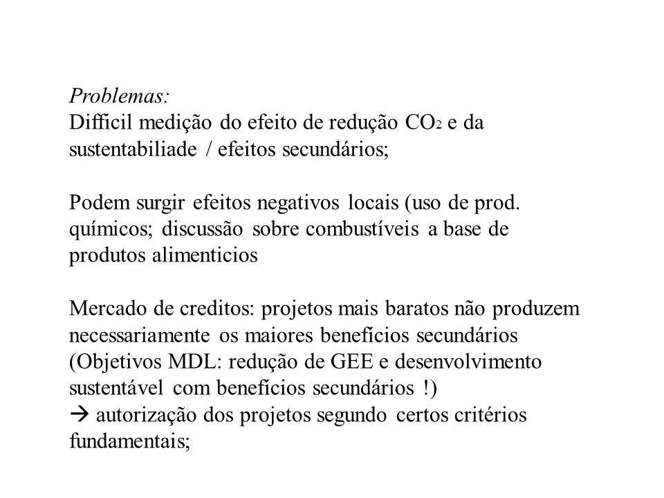 Problemas: Difficil medição do efeito de redução CO2 e da sustentabiliade / efeitos secundários;