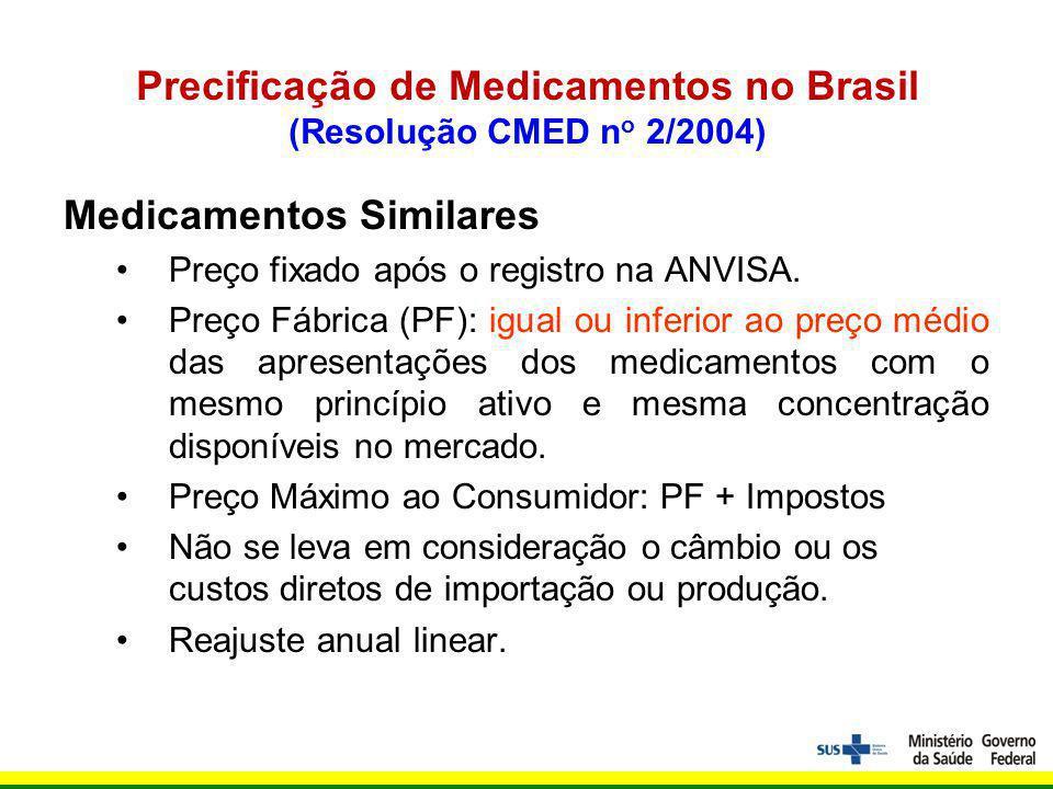 Precificação de Medicamentos no Brasil (Resolução CMED no 2/2004)