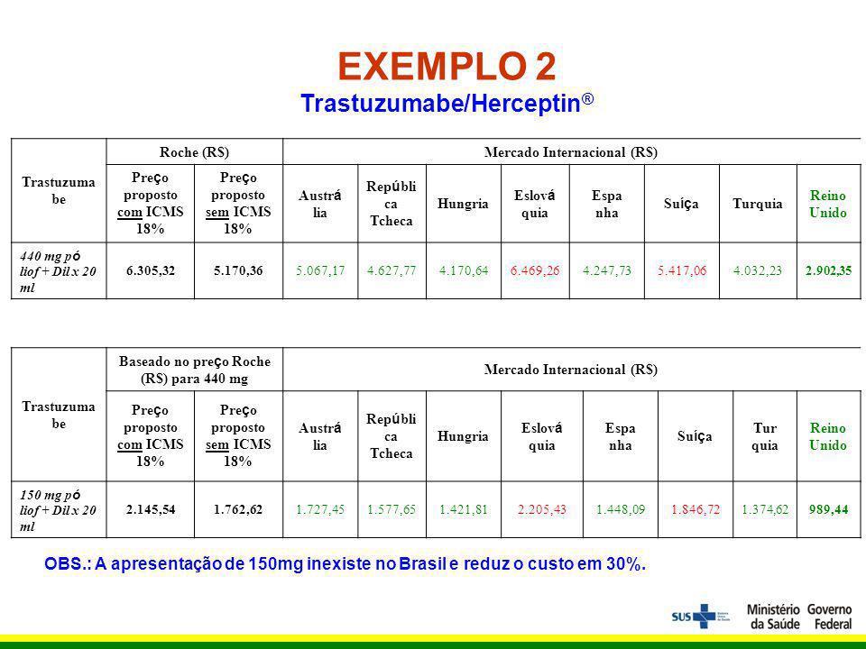 EXEMPLO 2 Trastuzumabe/Herceptin®