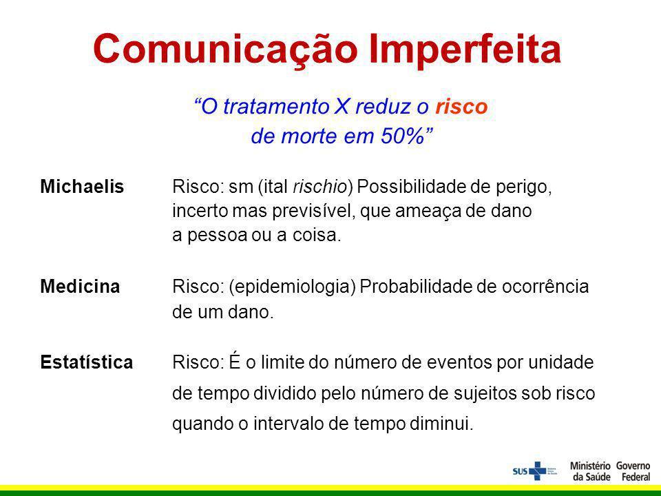 Comunicação Imperfeita