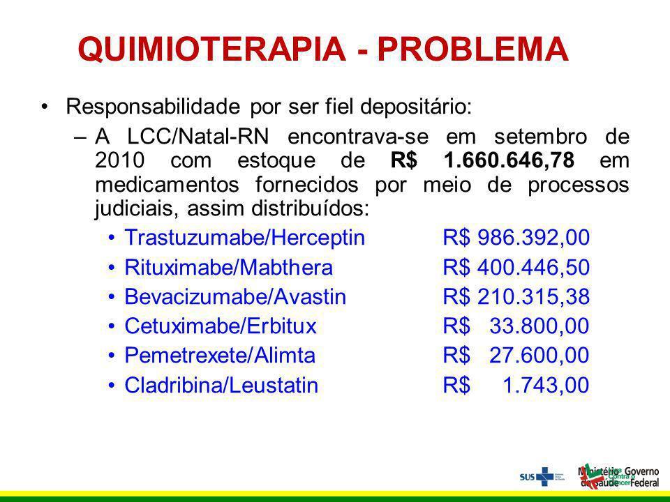 QUIMIOTERAPIA - PROBLEMA