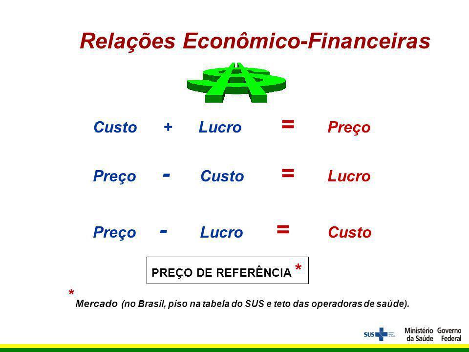 Relações Econômico-Financeiras