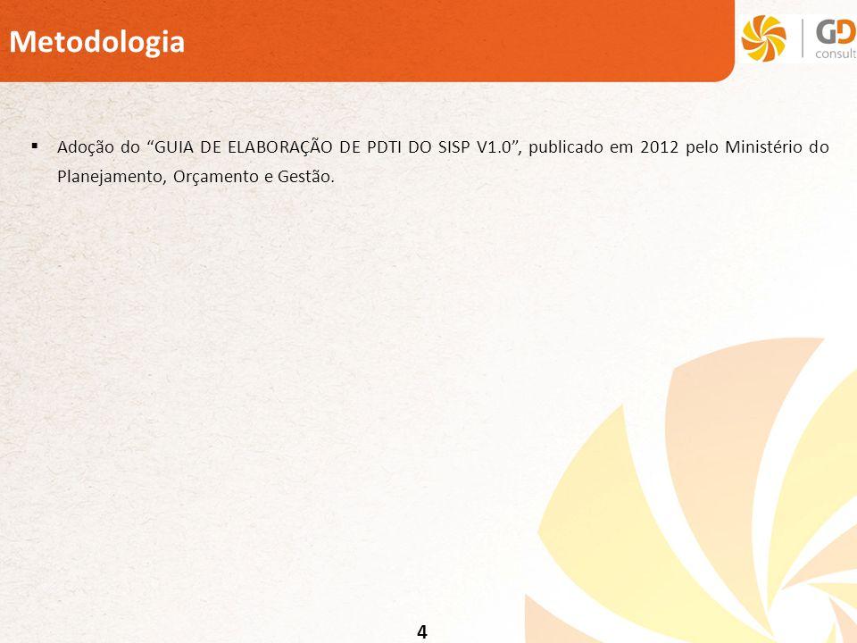 Metodologia Adoção do GUIA DE ELABORAÇÃO DE PDTI DO SISP V1.0 , publicado em 2012 pelo Ministério do Planejamento, Orçamento e Gestão.