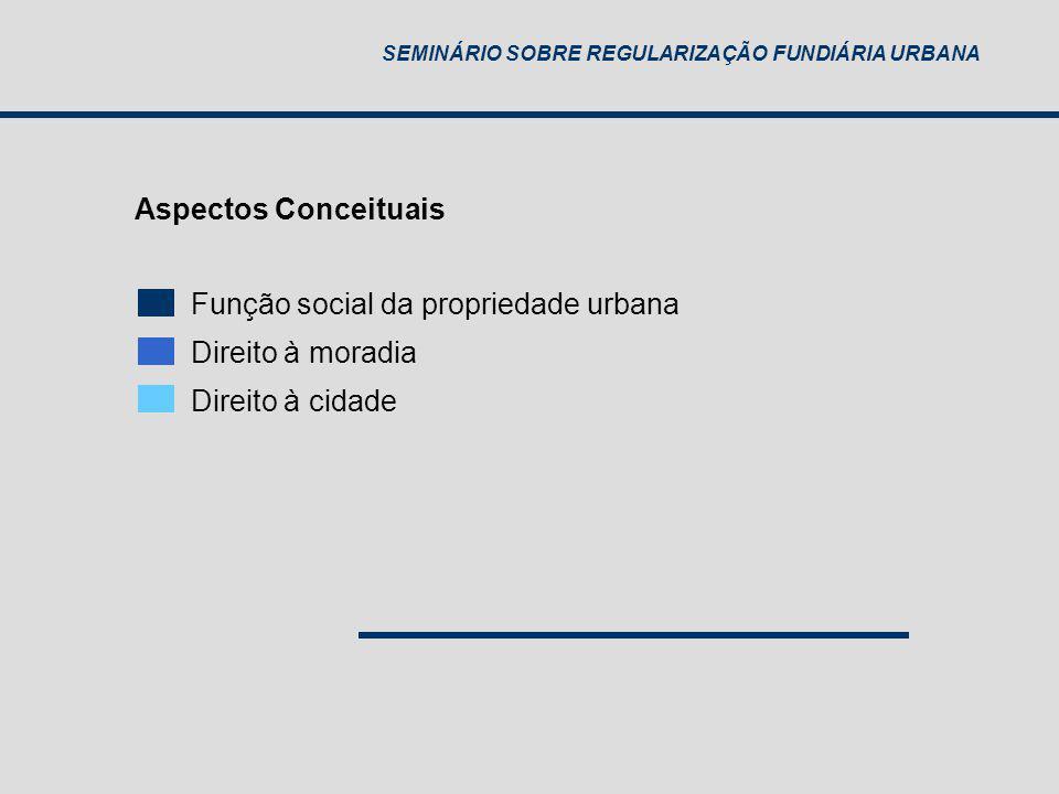 Aspectos Conceituais Função social da propriedade urbana Direito à moradia Direito à cidade