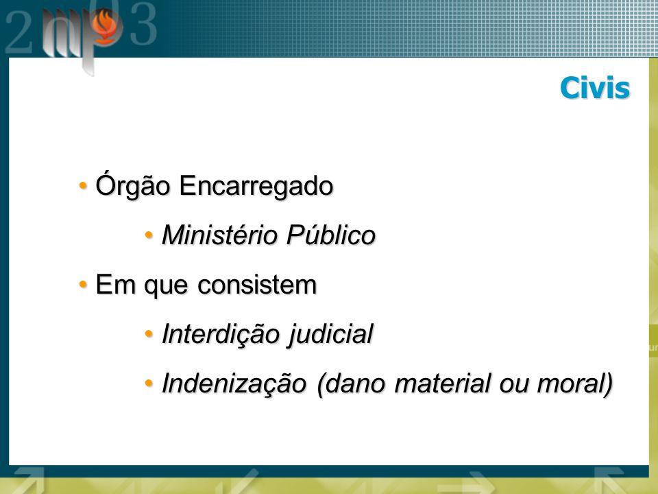 Civis Órgão Encarregado Ministério Público Em que consistem