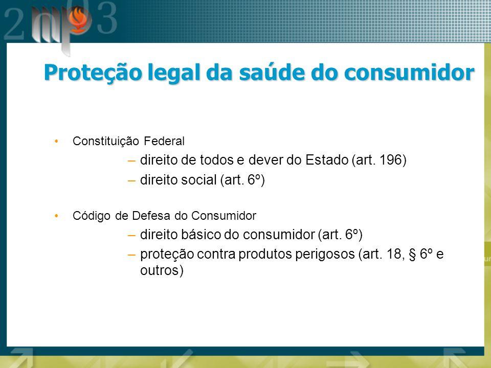 Proteção legal da saúde do consumidor