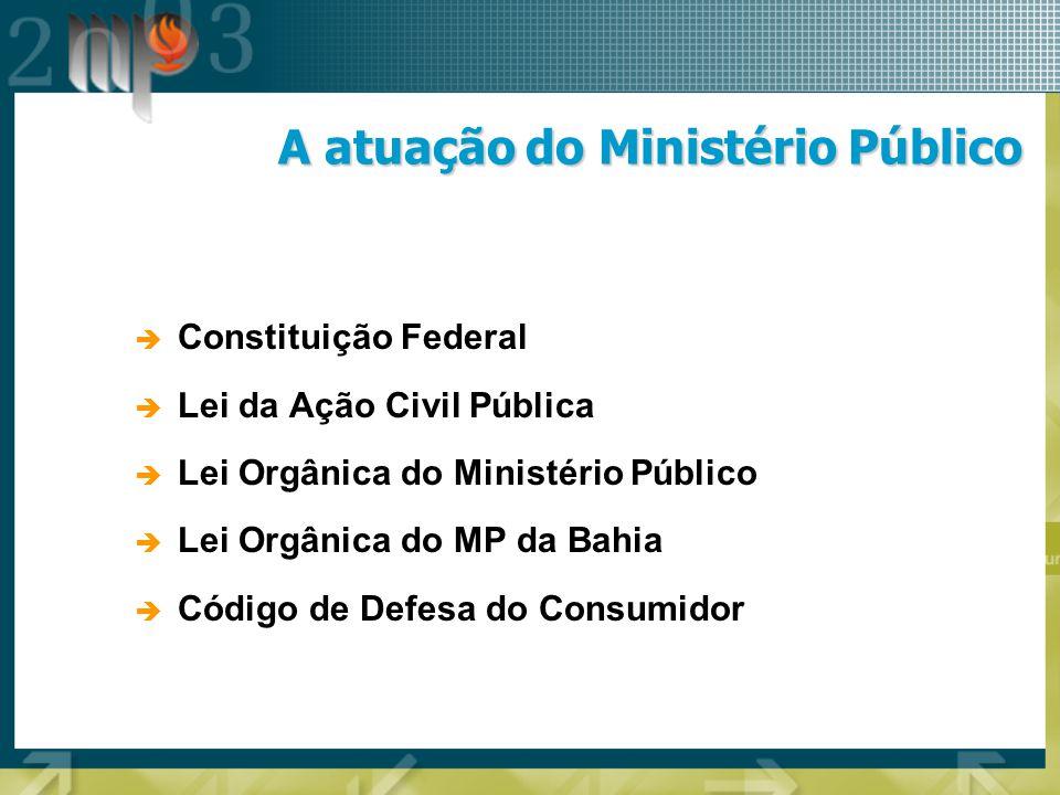A atuação do Ministério Público