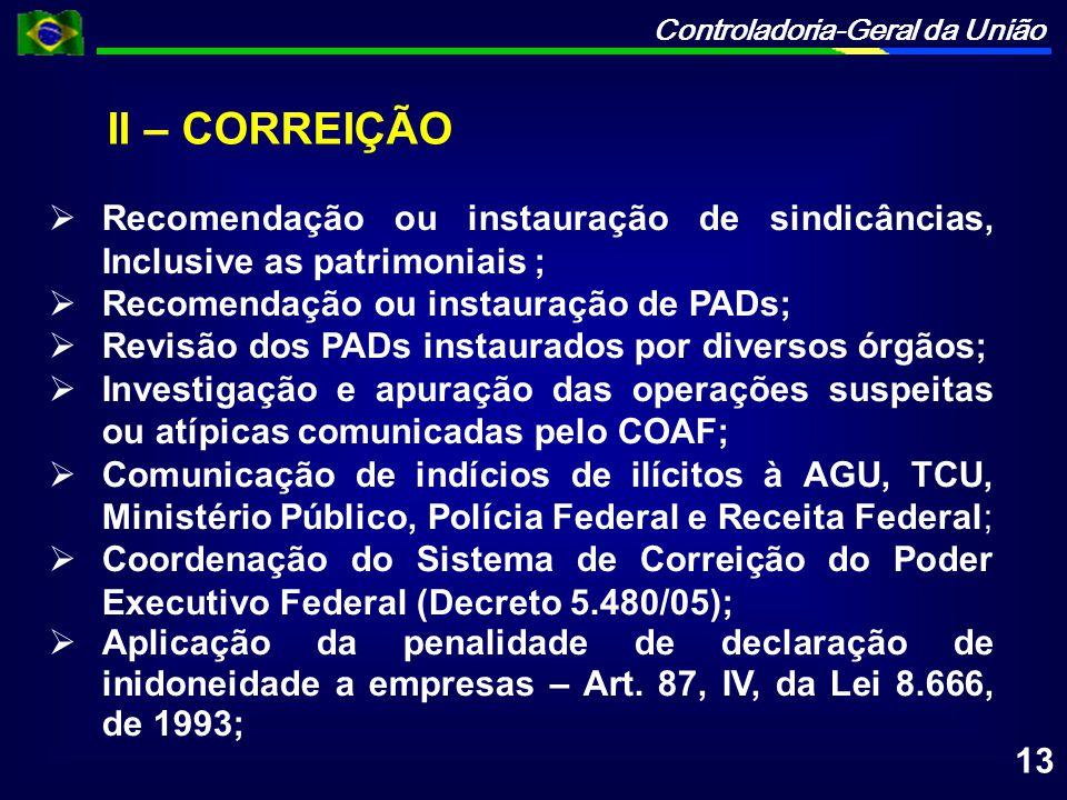 II – CORREIÇÃO Recomendação ou instauração de sindicâncias, Inclusive as patrimoniais ; Recomendação ou instauração de PADs;