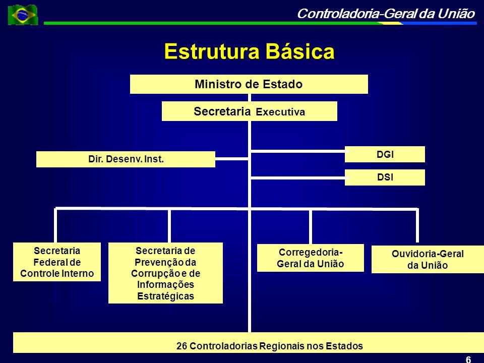 Corrupção e de Informações 26 Controladorias Regionais nos Estados