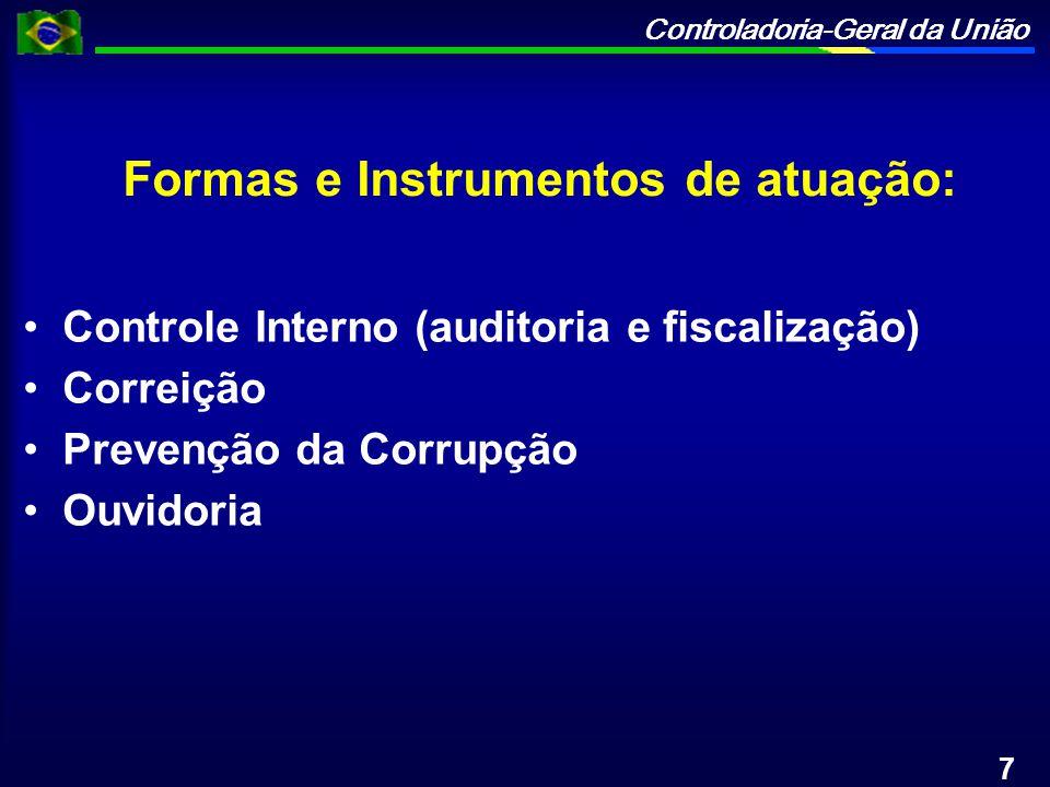 Formas e Instrumentos de atuação:
