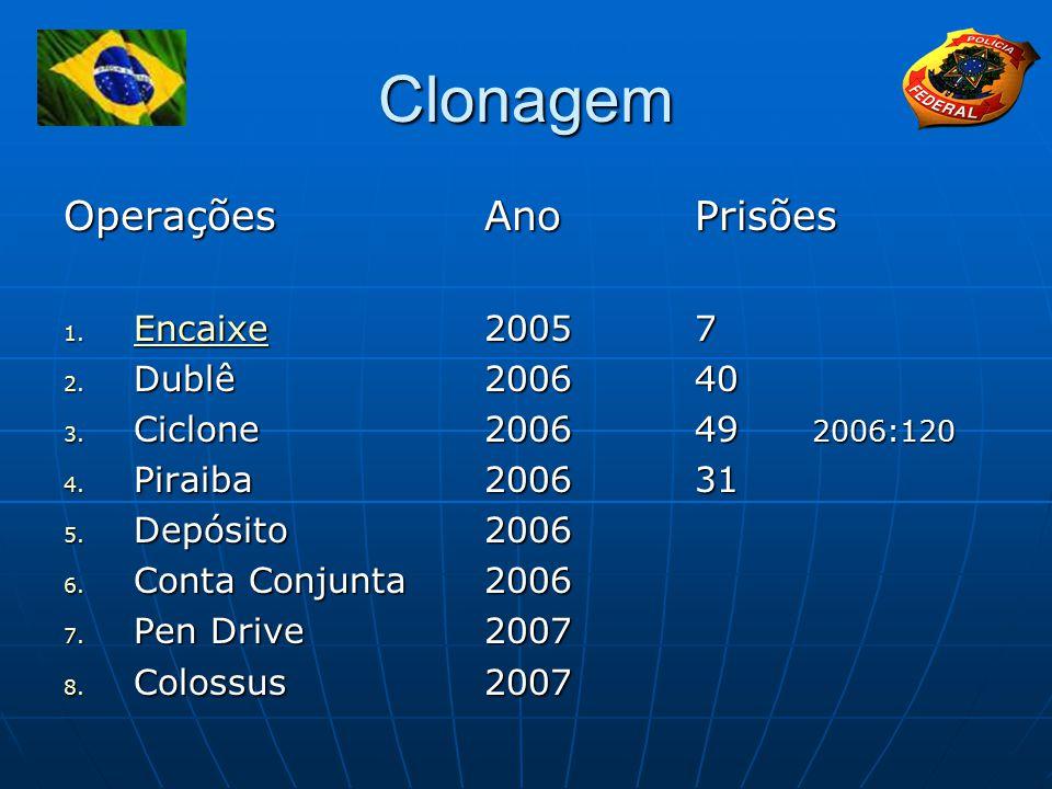 Clonagem Operações Ano Prisões Encaixe 2005 7 Dublê 2006 40