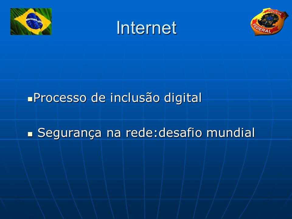 Internet Processo de inclusão digital
