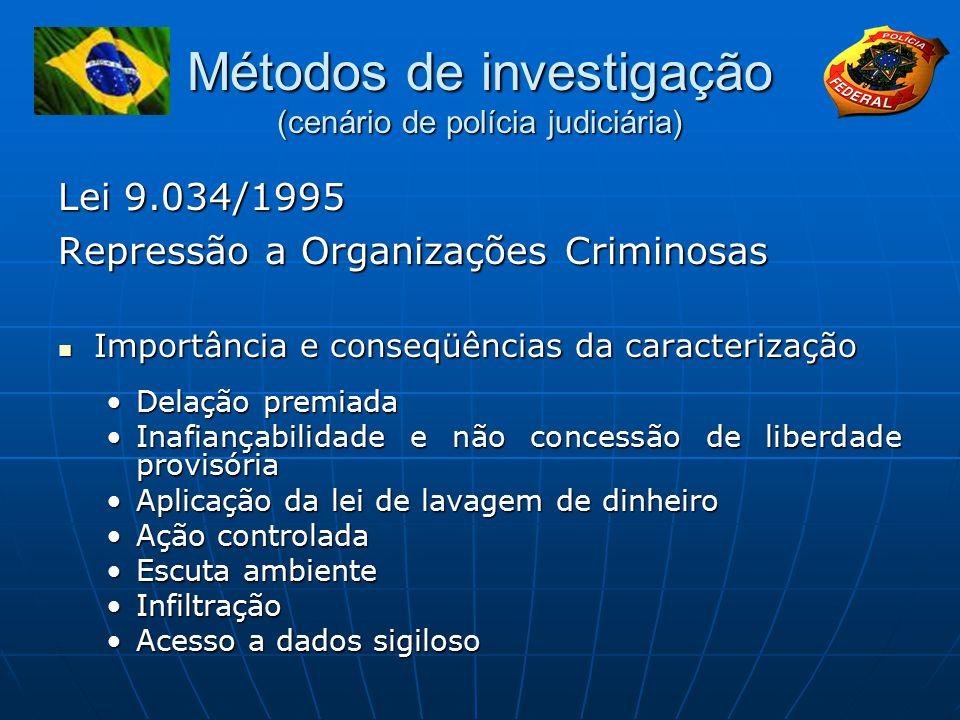 Métodos de investigação (cenário de polícia judiciária)