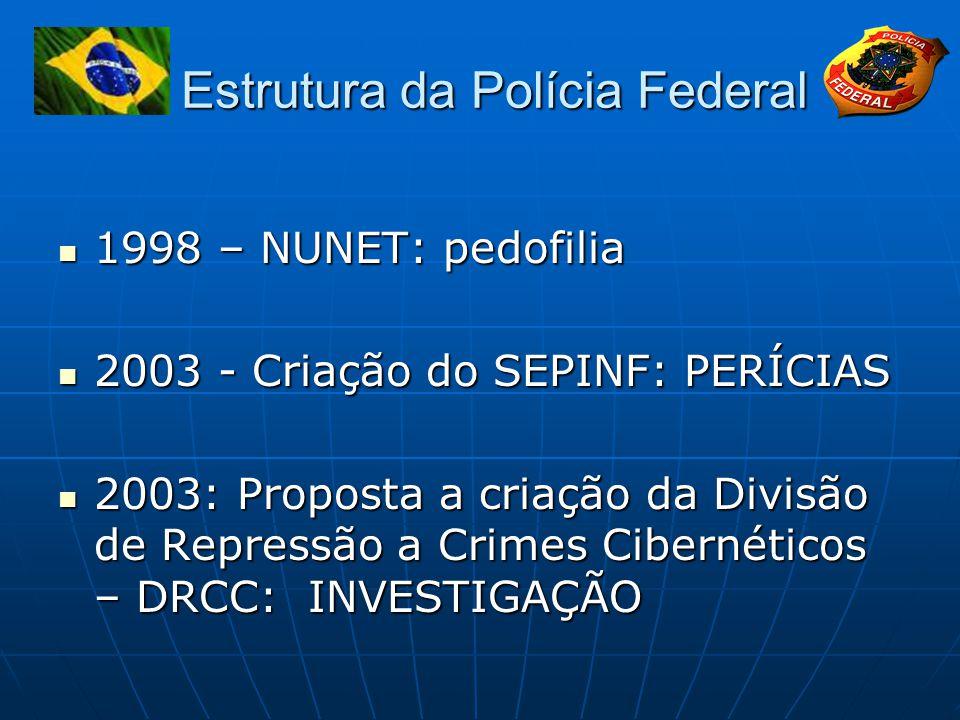 Estrutura da Polícia Federal