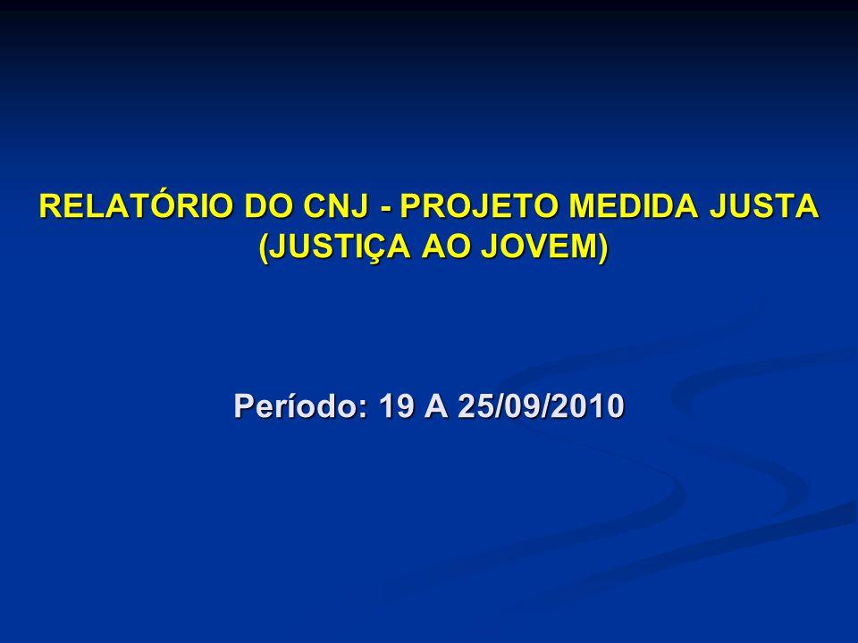 RELATÓRIO DO CNJ - PROJETO MEDIDA JUSTA (JUSTIÇA AO JOVEM) Período: 19 A 25/09/2010