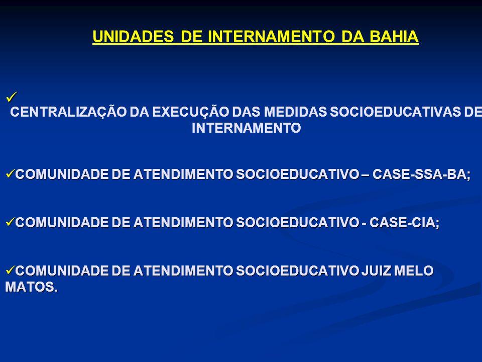 UNIDADES DE INTERNAMENTO DA BAHIA CENTRALIZAÇÃO DA EXECUÇÃO DAS MEDIDAS SOCIOEDUCATIVAS DE INTERNAMENTO
