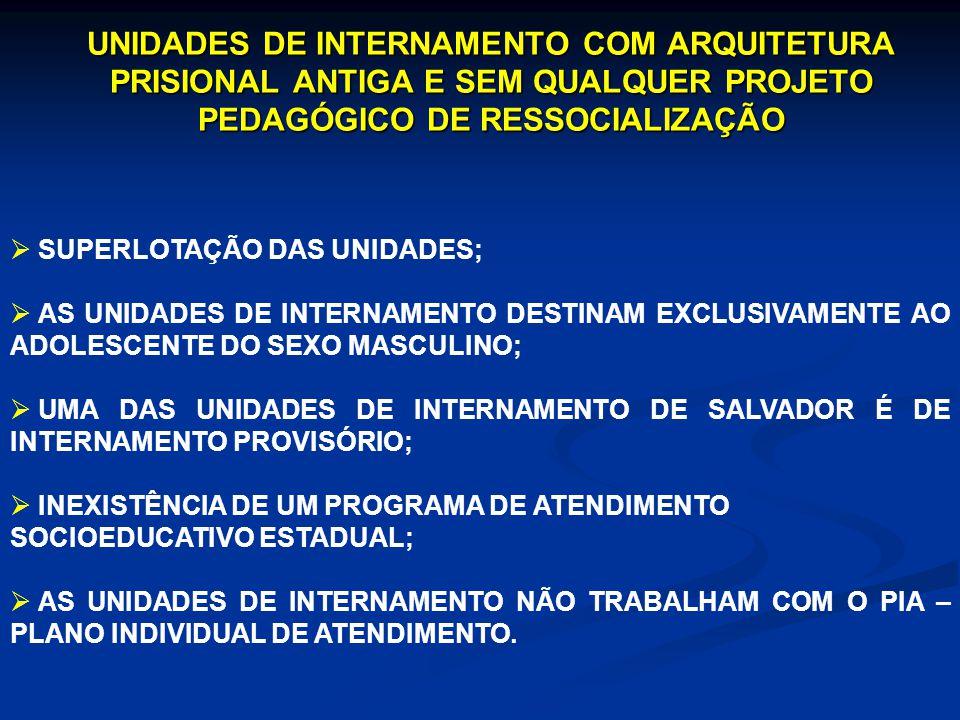 UNIDADES DE INTERNAMENTO COM ARQUITETURA PRISIONAL ANTIGA E SEM QUALQUER PROJETO PEDAGÓGICO DE RESSOCIALIZAÇÃO