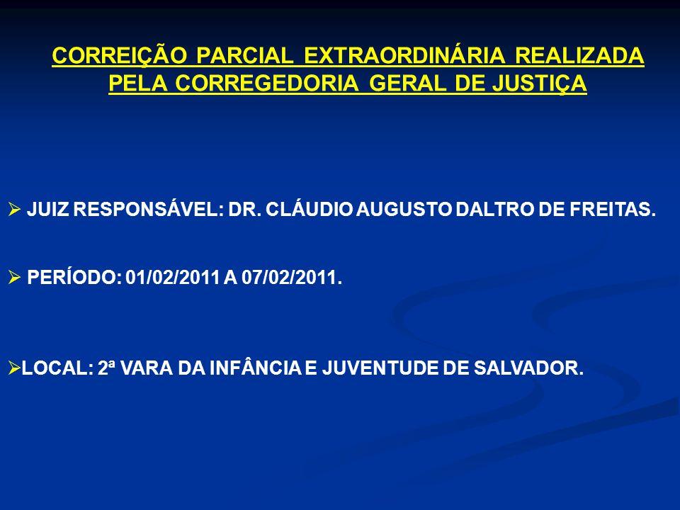 CORREIÇÃO PARCIAL EXTRAORDINÁRIA REALIZADA PELA CORREGEDORIA GERAL DE JUSTIÇA
