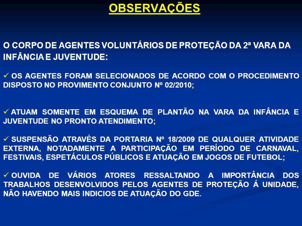 OBSERVAÇÕES O CORPO DE AGENTES VOLUNTÁRIOS DE PROTEÇÃO DA 2ª VARA DA INFÂNCIA E JUVENTUDE: