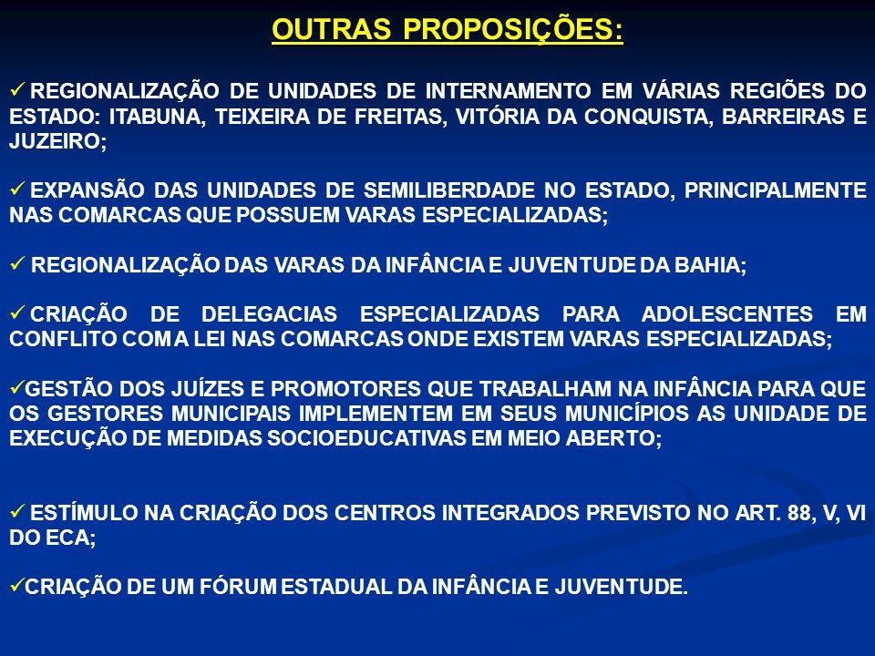 OUTRAS PROPOSIÇÕES: