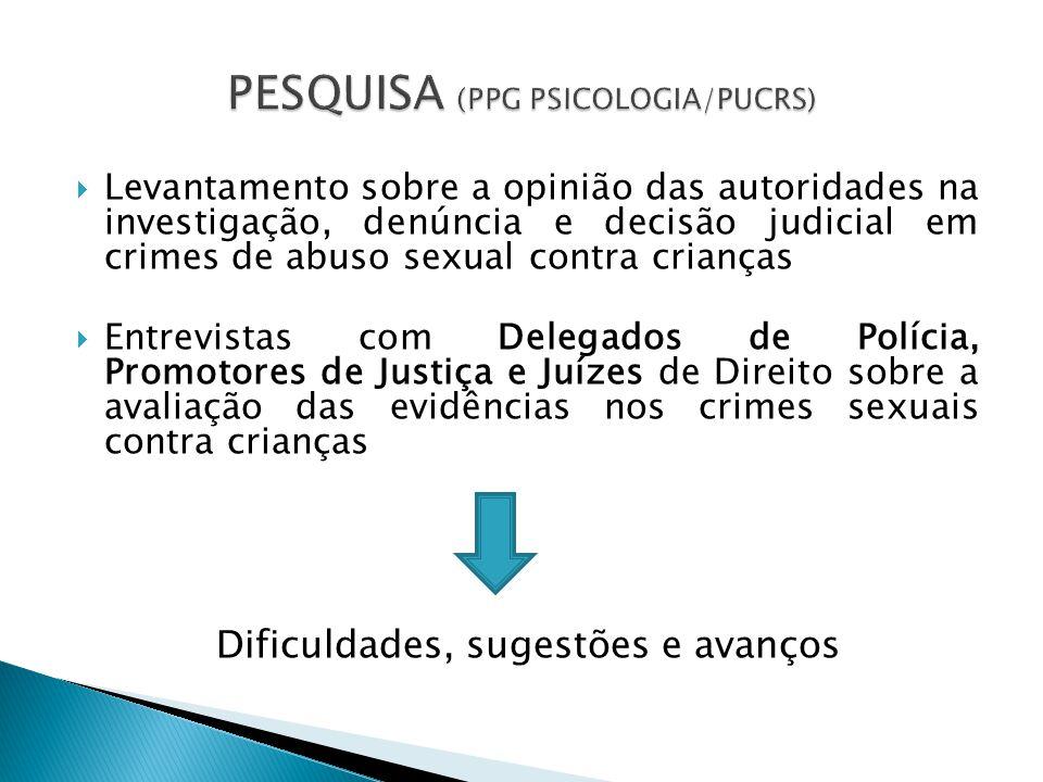 PESQUISA (PPG PSICOLOGIA/PUCRS)