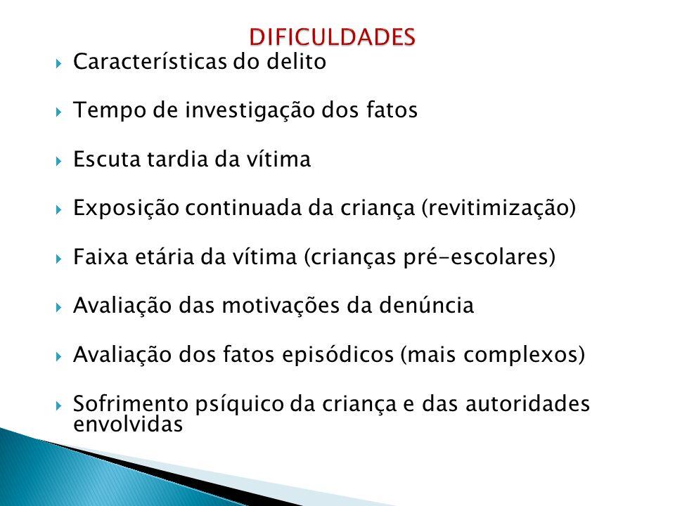 DIFICULDADES Características do delito Tempo de investigação dos fatos