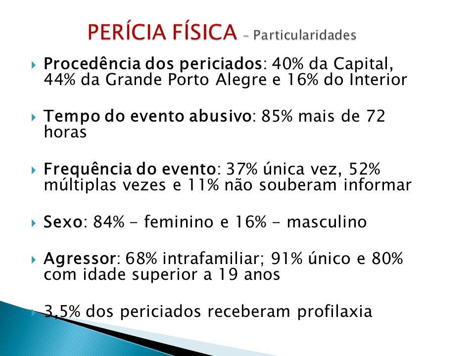 PERÍCIA FÍSICA - Particularidades