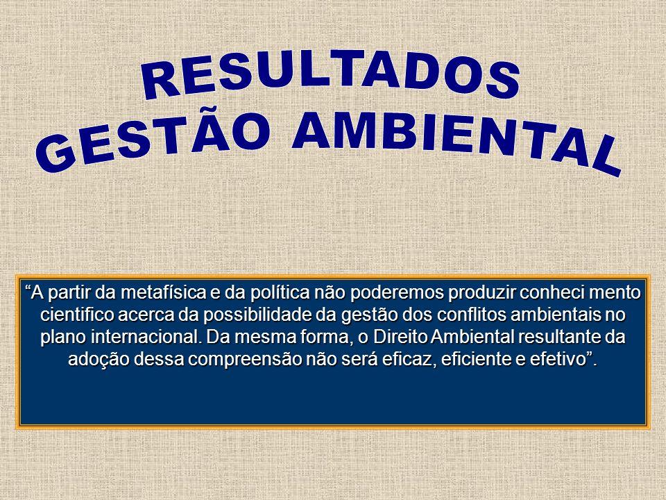 RESULTADOS GESTÃO AMBIENTAL