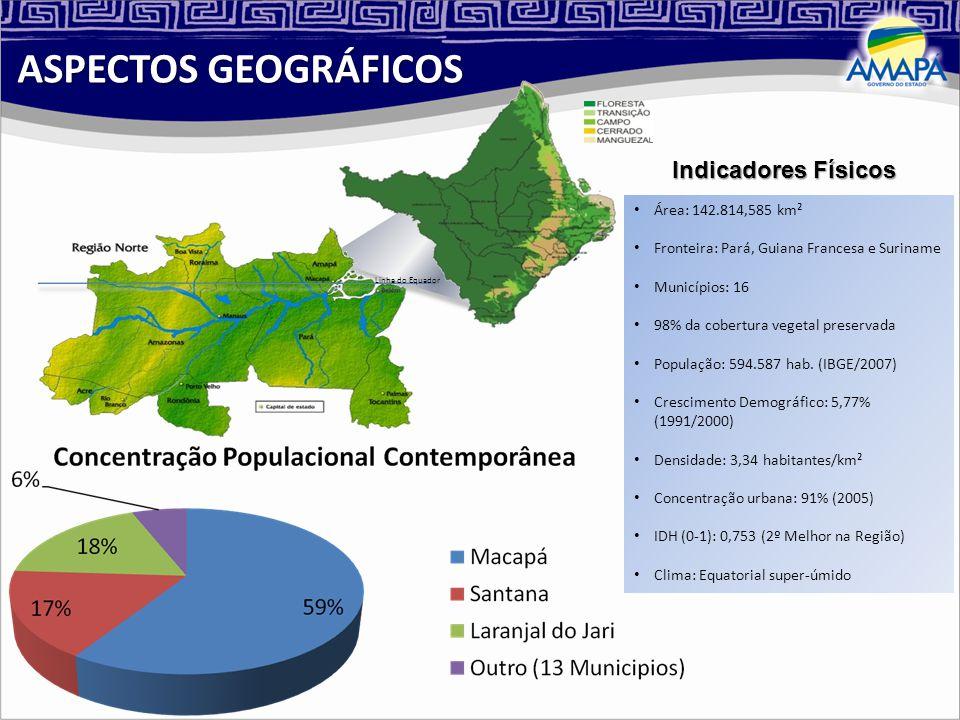 ASPECTOS GEOGRÁFICOS Indicadores Físicos Área: 142.814,585 km²
