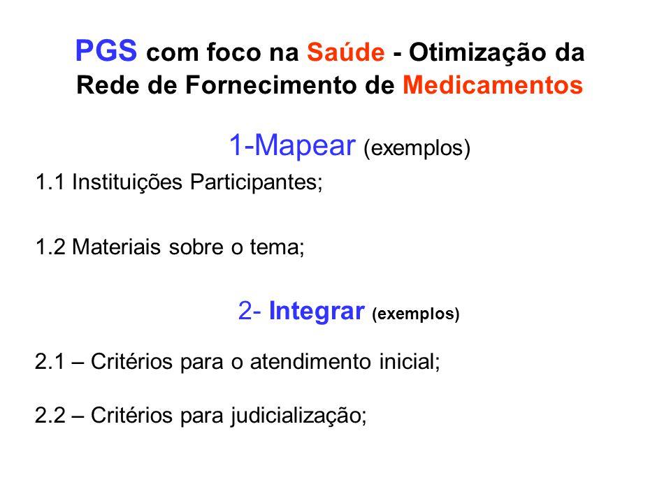 PGS com foco na Saúde - Otimização da Rede de Fornecimento de Medicamentos
