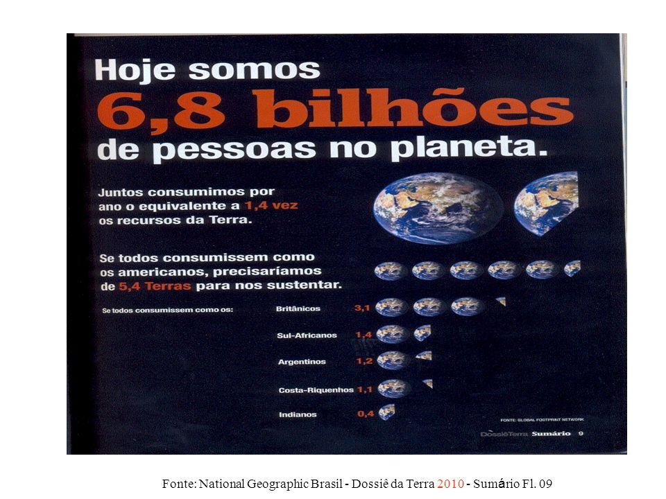 Fonte: National Geographic Brasil - Dossiê da Terra 2010 - Sumário Fl
