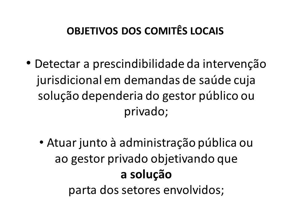 OBJETIVOS DOS COMITÊS LOCAIS