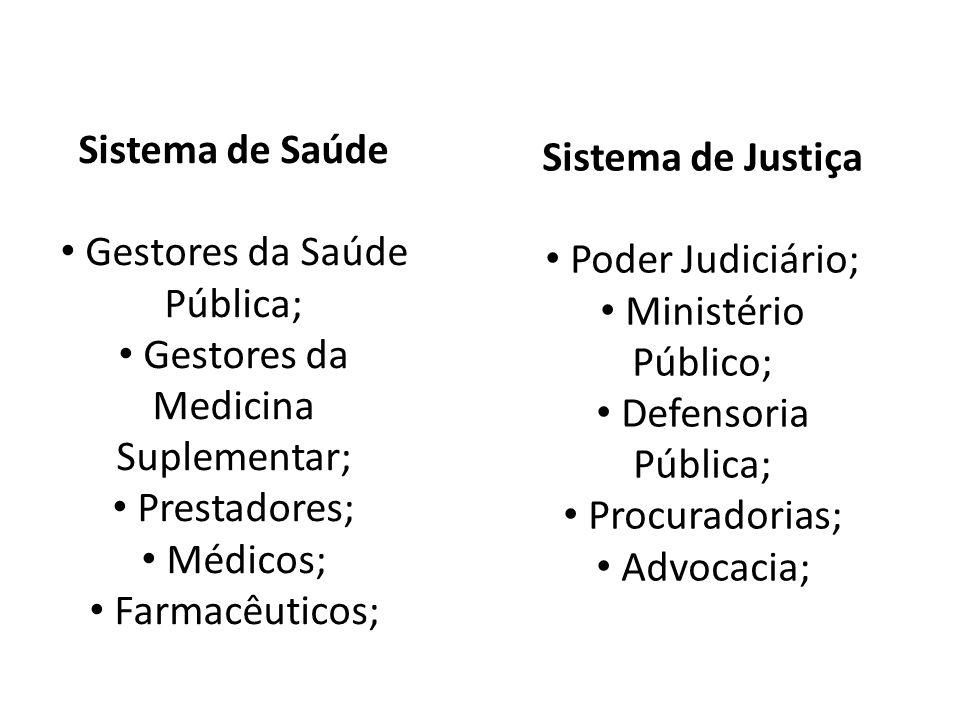 Sistema de Saúde Sistema de Justiça