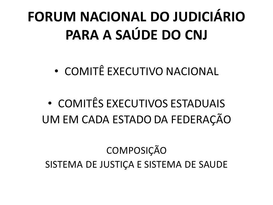 FORUM NACIONAL DO JUDICIÁRIO PARA A SAÚDE DO CNJ