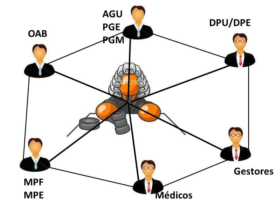 AGUPGEPGM DPU/DPE OAB Gestores MPF MPE Médicos