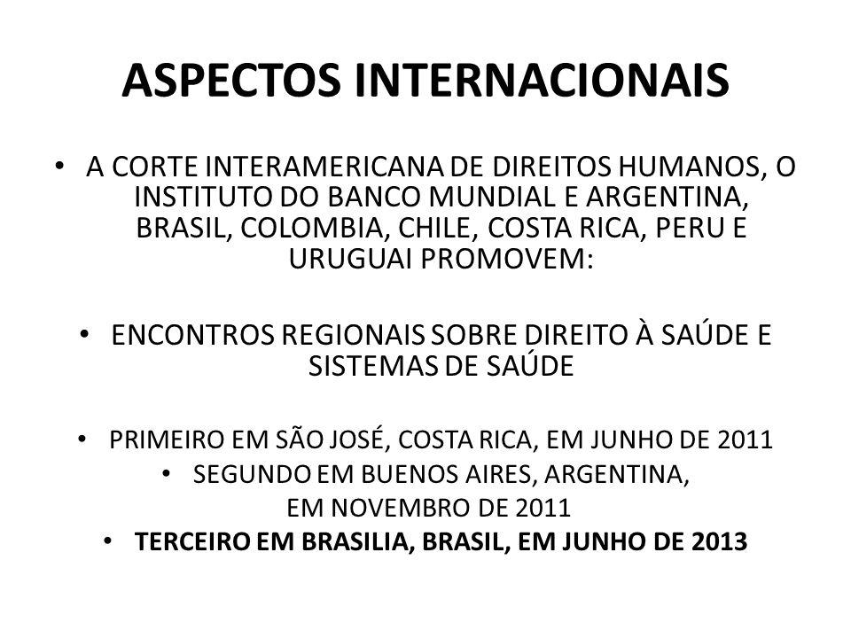 ASPECTOS INTERNACIONAIS