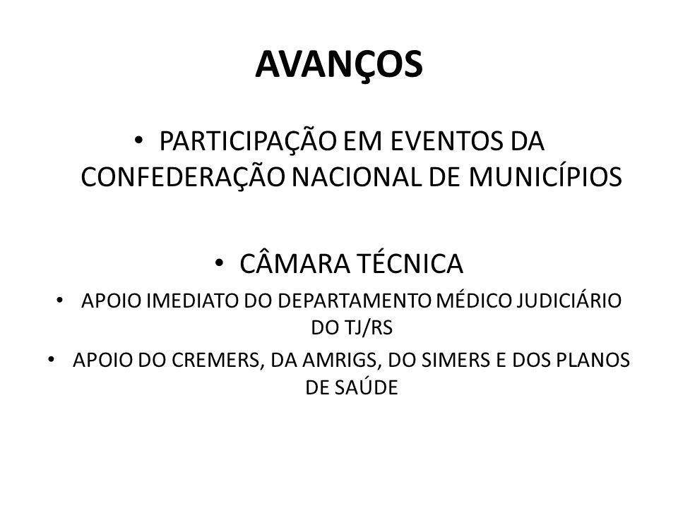 AVANÇOS PARTICIPAÇÃO EM EVENTOS DA CONFEDERAÇÃO NACIONAL DE MUNICÍPIOS
