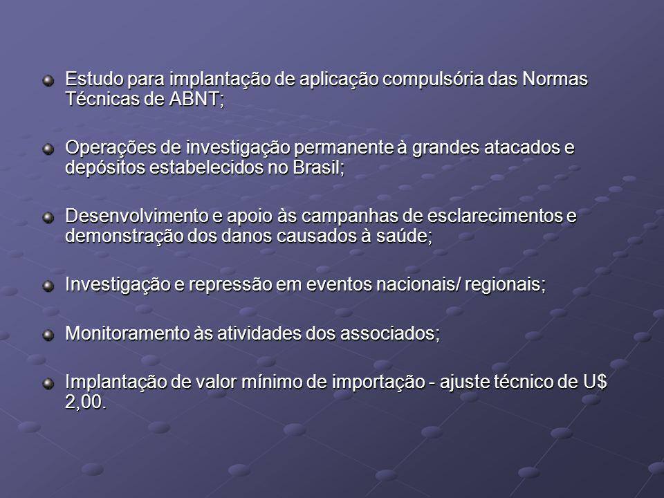 Estudo para implantação de aplicação compulsória das Normas Técnicas de ABNT;