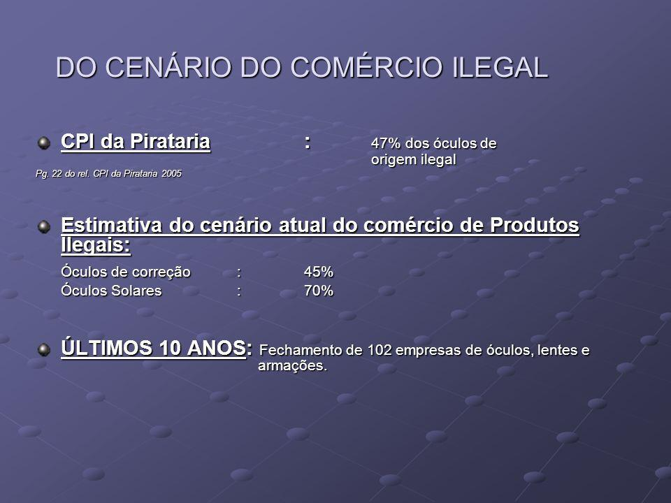 DO CENÁRIO DO COMÉRCIO ILEGAL