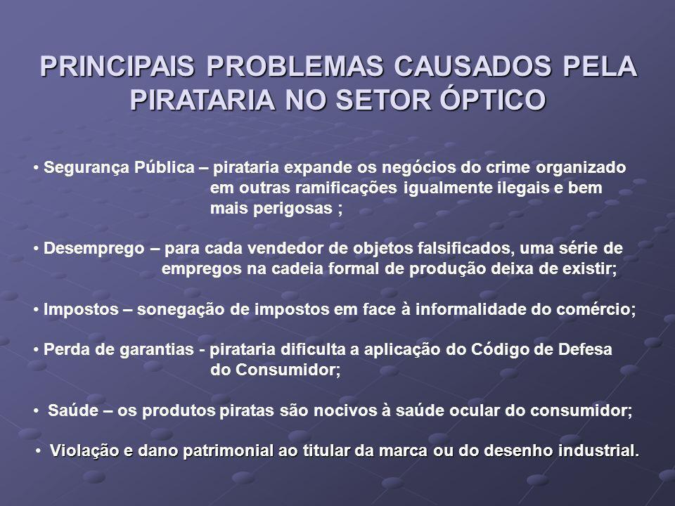 PRINCIPAIS PROBLEMAS CAUSADOS PELA PIRATARIA NO SETOR ÓPTICO