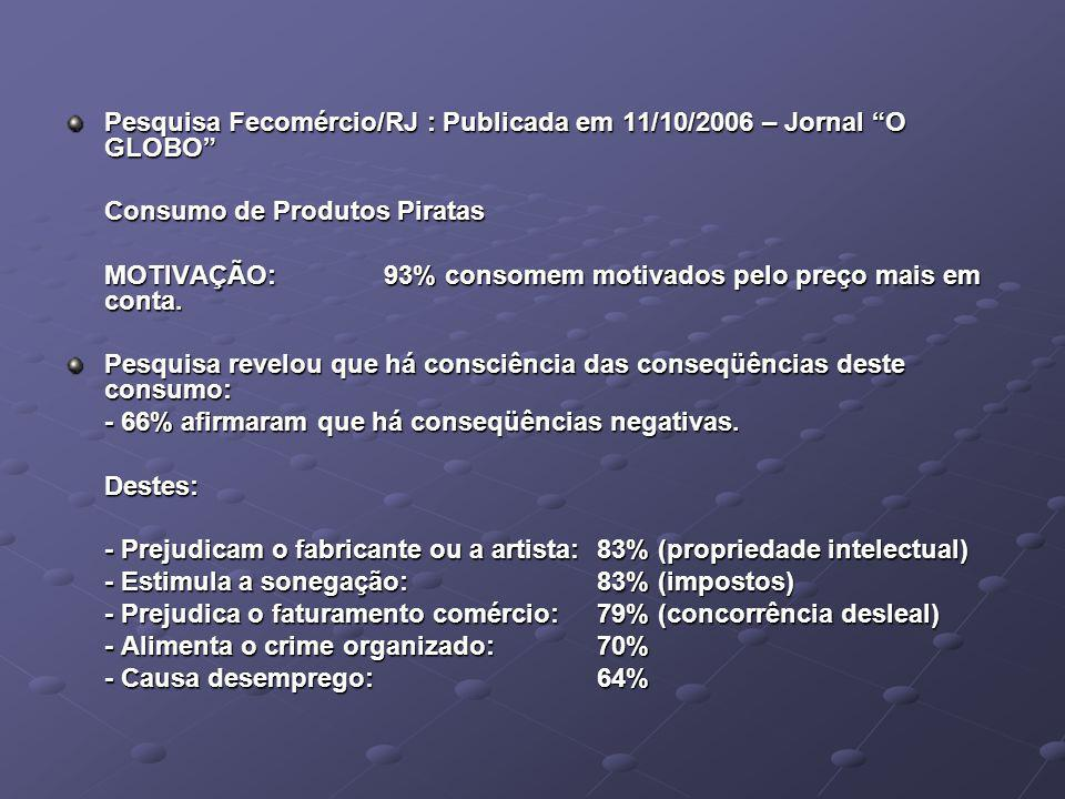 Pesquisa Fecomércio/RJ : Publicada em 11/10/2006 – Jornal O GLOBO