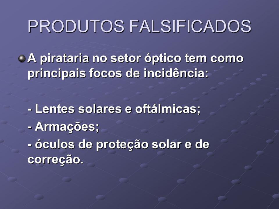 PRODUTOS FALSIFICADOS