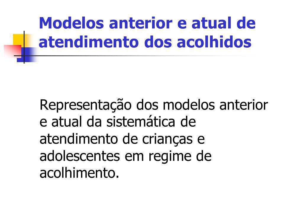 Modelos anterior e atual de atendimento dos acolhidos