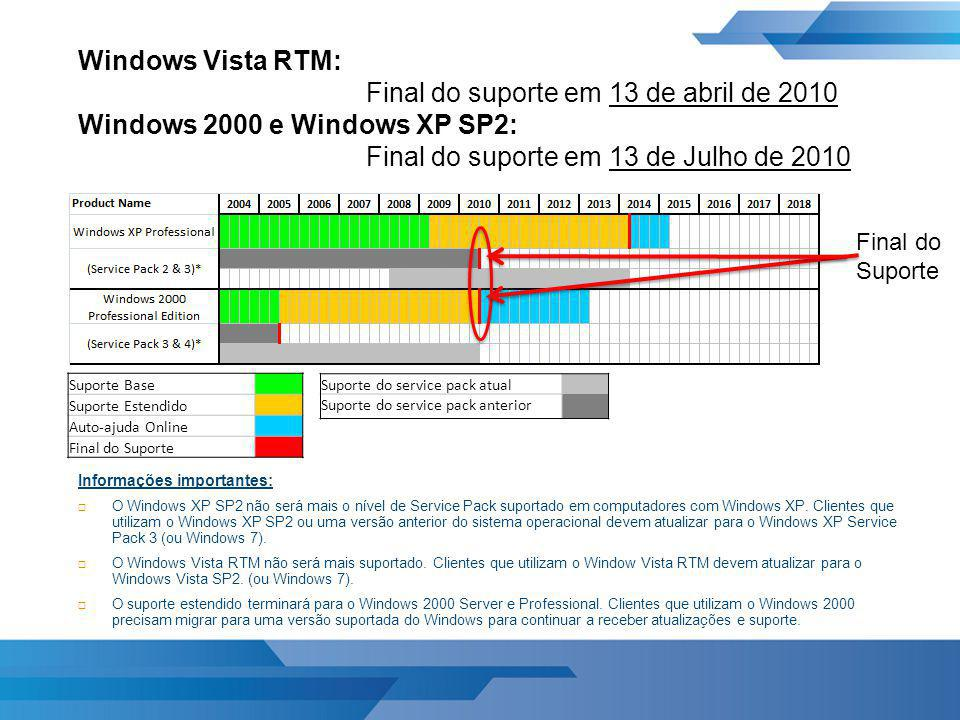 Windows Vista RTM: Final do suporte em 13 de abril de 2010 Windows 2000 e Windows XP SP2: Final do suporte em 13 de Julho de 2010